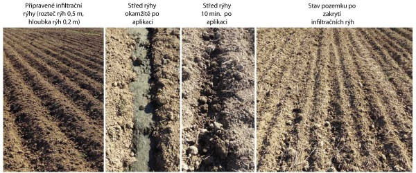 Obr. 4: Stav pozemku poprovedení tvorby infiltračních rýh astav povrchu infiltrační rýhy přímo poaplikaci prasečí kejdy (45 m3/ha)